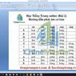 TiengTrungHSK học tiếng Trung Quận 10 bài giảng số 10